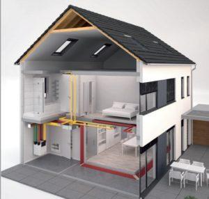 Dlaczego wentylacja jest potrzebna w domu ?